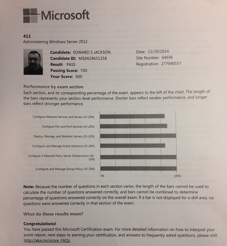 Security sample resume