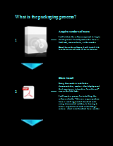 http://eddiejackson.net/web_documents/What_is_the_packaging_process.docx